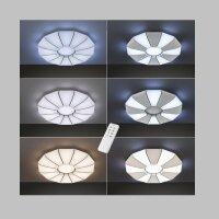 Fischer&Honsel 20483 Function Roger-Serie LED...